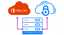 Backup Vault Microsoft 365 backup on us for 3 months