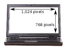 Laptop diagram{{}}